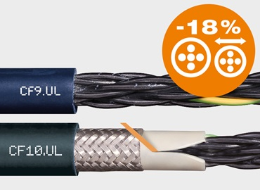 CF9.UL and CF10.UL control cables